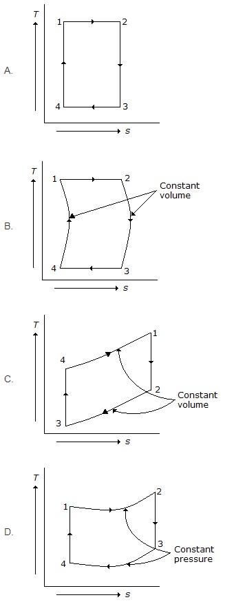 Thermodynamics-se1-08