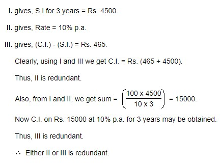 the compound interest earned at the end of 3 years