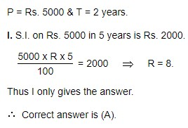 the compound interest earned