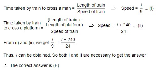 the length of a running train