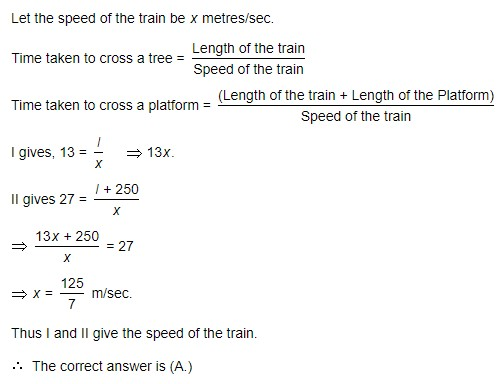the speed of the train
